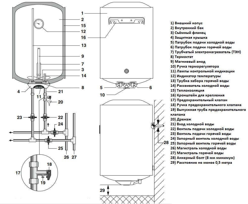 Thermex ESS 50 V Thermo схема монтажа