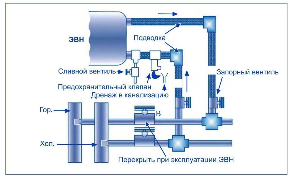 Водонагреватель Термекс ER 80 H Silverheat установка